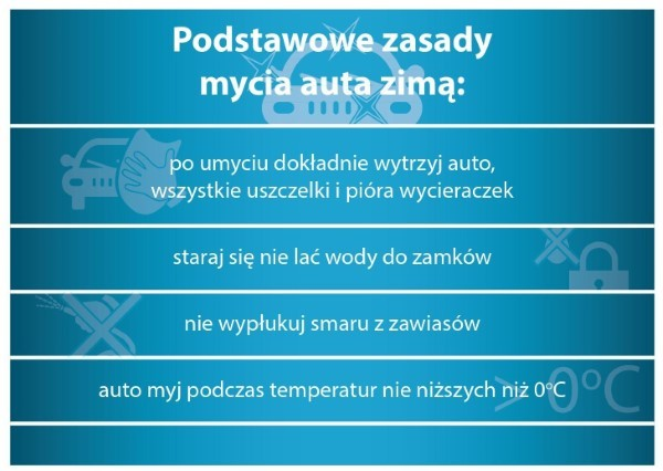 , Zimowy poradnik